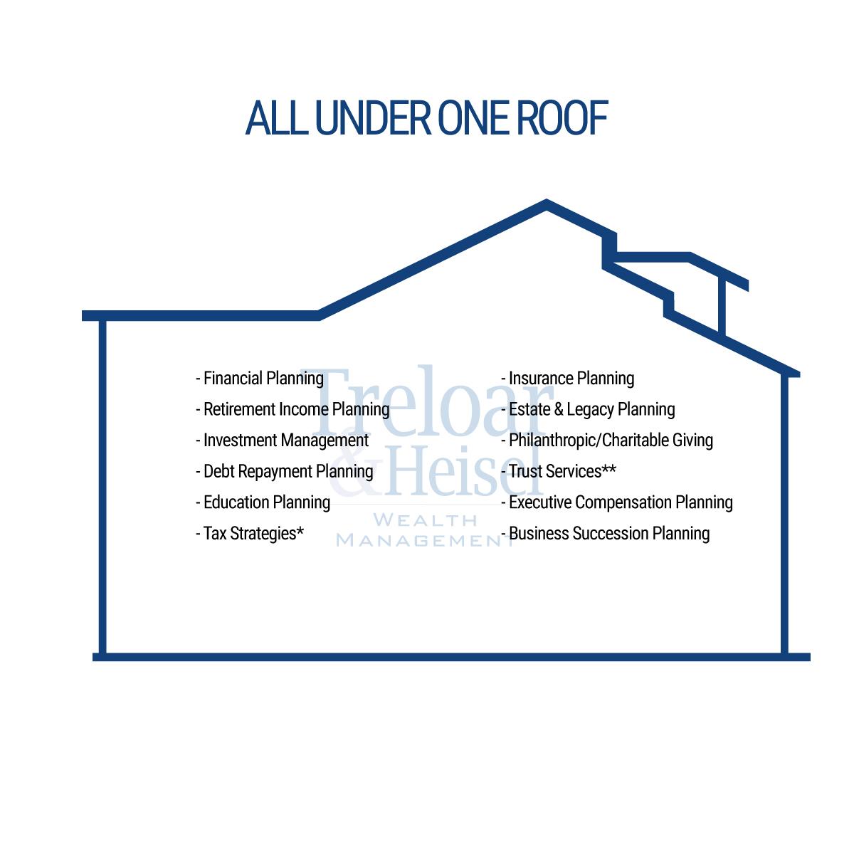 Treloar & Heisel All Under One Roof